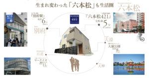 プロスペリテ別府Ⅱ生活圏エリア図